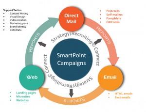 SmartPoint-graphic